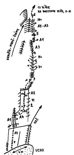 Malý Kežmarský štít, Nirvána.