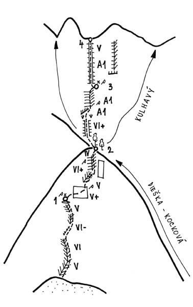 Gal�ria Ostrvy - Z stena, prvov�stup Galaxia
